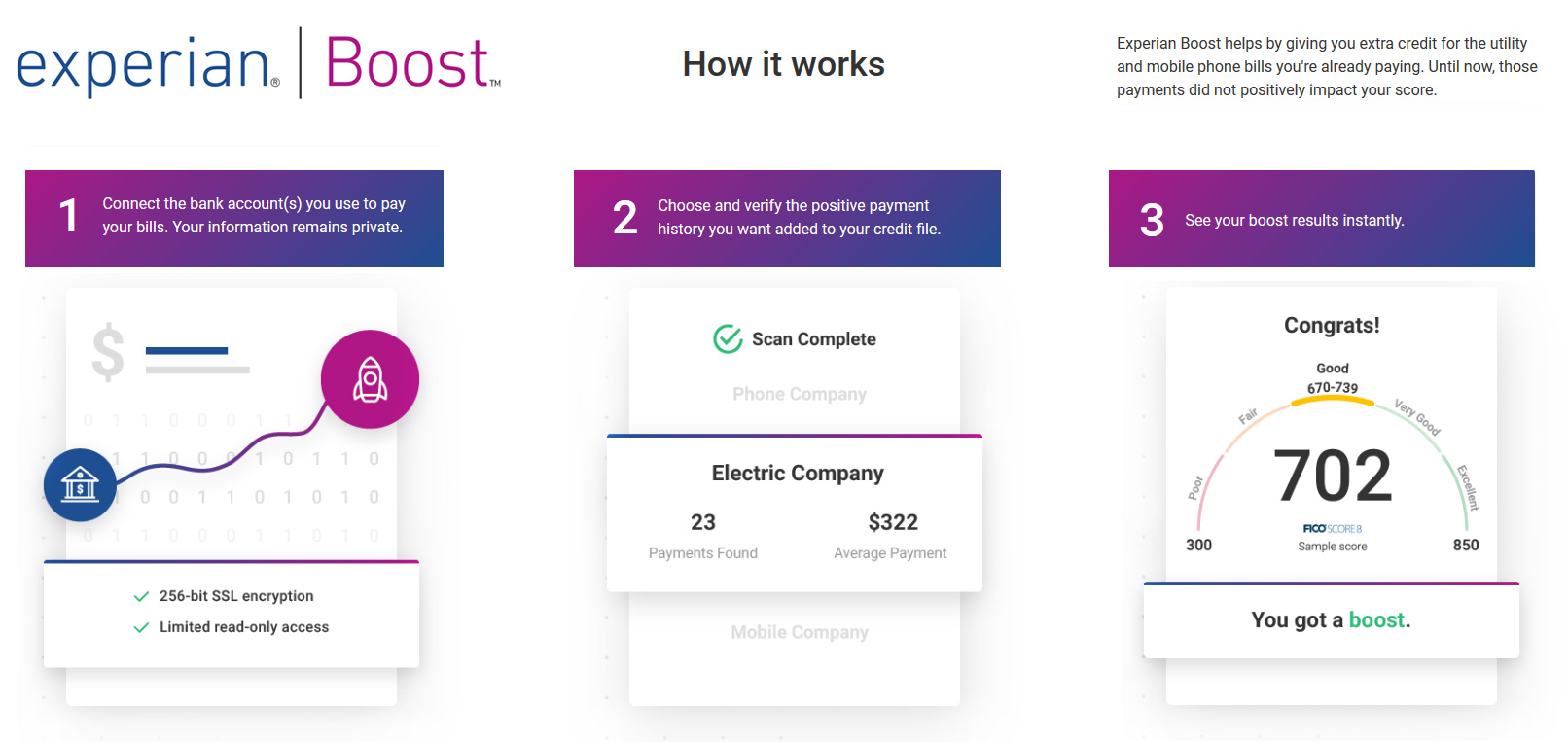 How does experian bosot work to increase your credit scores